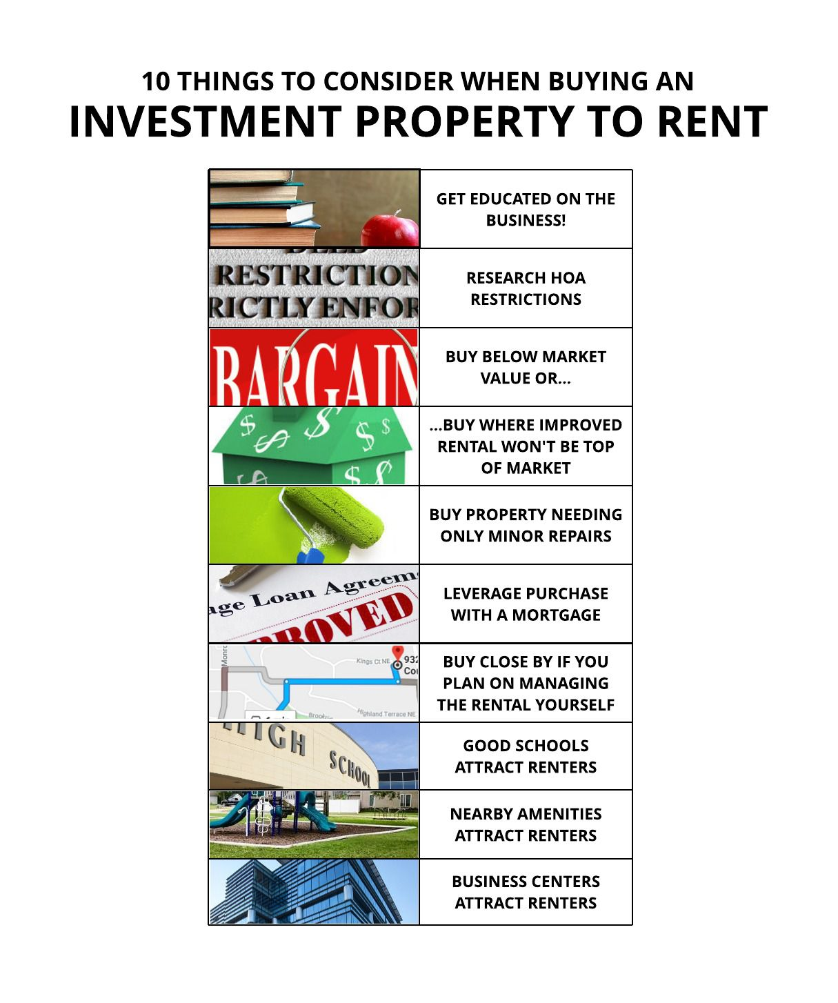 10 Considerations for Investment Property