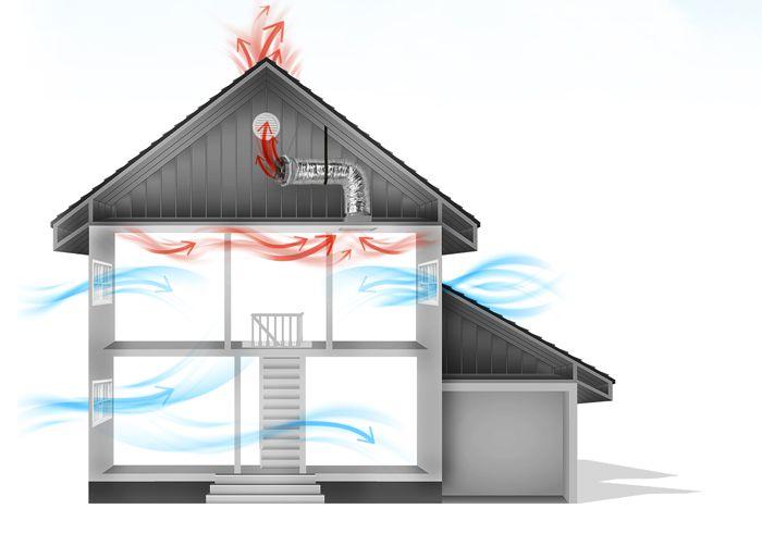why use a whole house fan - Wholehouse